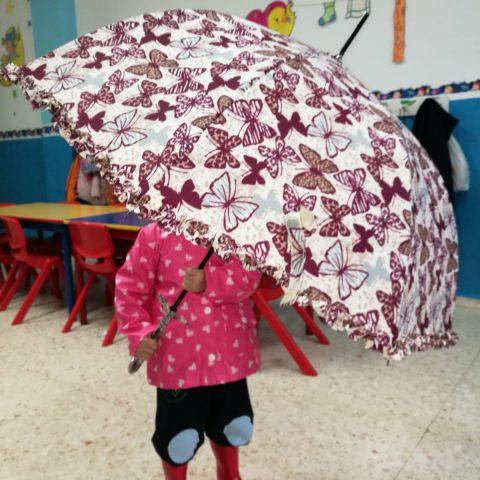 Act. diferencia entre mojado y seco